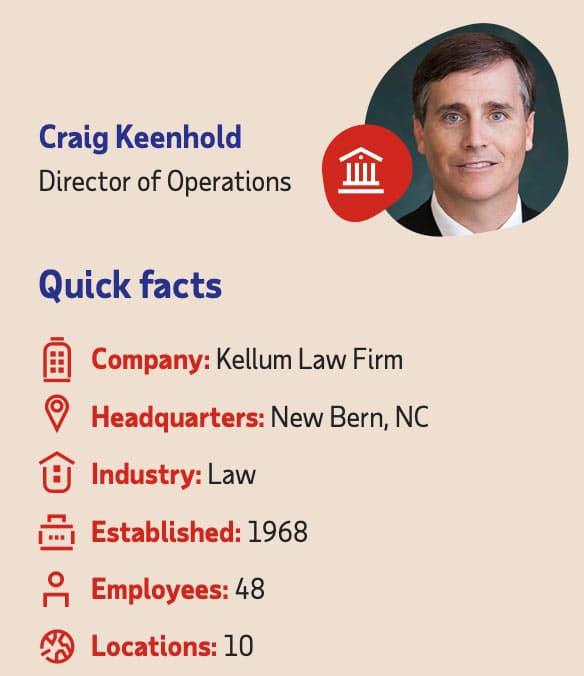 Craig Keenhold